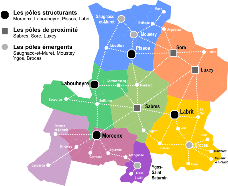 systemes territoriaux